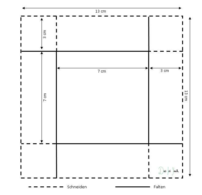 Deckel für Tetrapack, Anleitung
