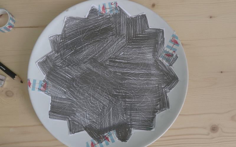 Porzellan bemalen, Ideen, Vorlage auf Geschirr übertragen